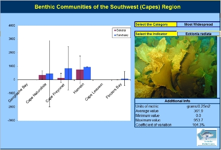 Interactive excel spreadsheet benthic communities